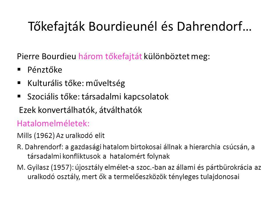 Tőkefajták Bourdieunél és Dahrendorf…