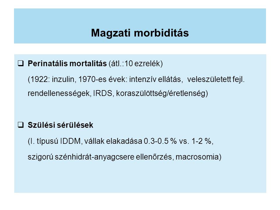 Magzati morbiditás Perinatális mortalitás (átl.:10 ezrelék)