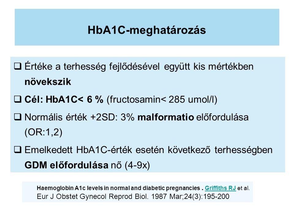 HbA1C-meghatározás Értéke a terhesség fejlődésével együtt kis mértékben növekszik. Cél: HbA1C< 6 % (fructosamin< 285 umol/l)