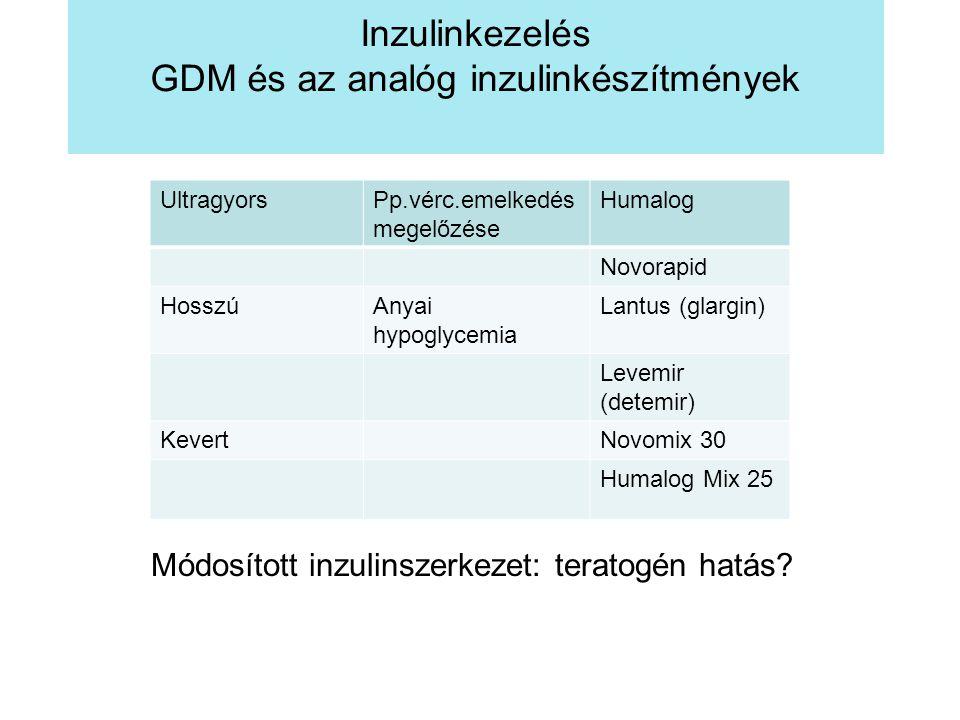 Inzulinkezelés GDM és az analóg inzulinkészítmények