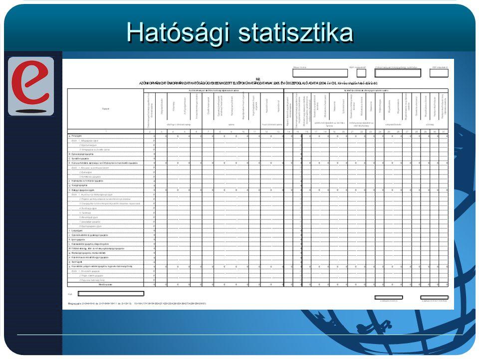Hatósági statisztika