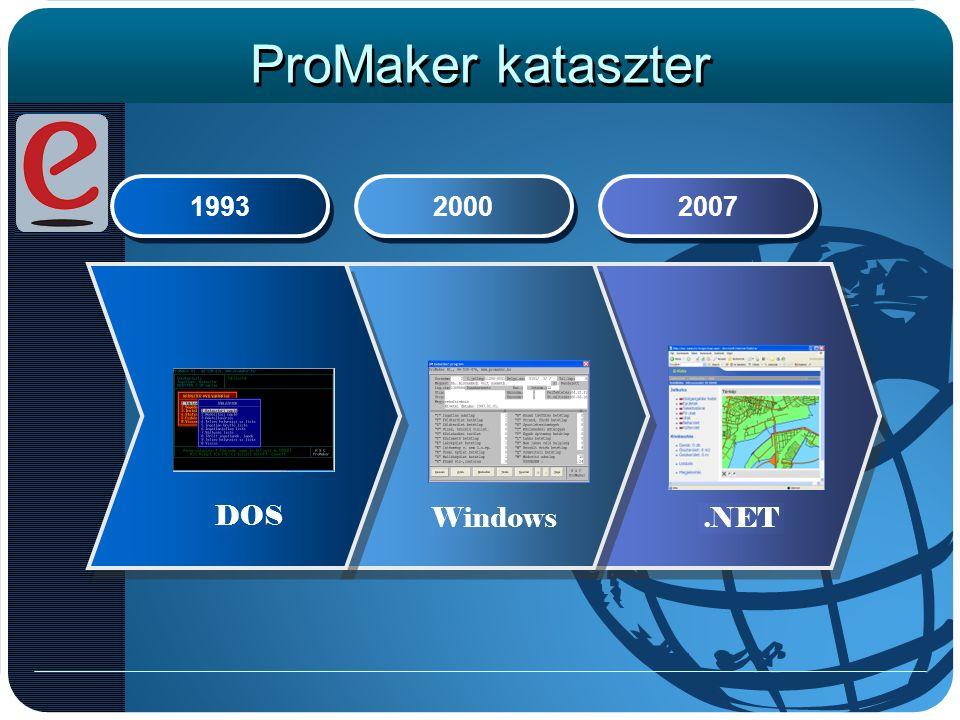 ProMaker kataszter 1993. 2000. 2007.
