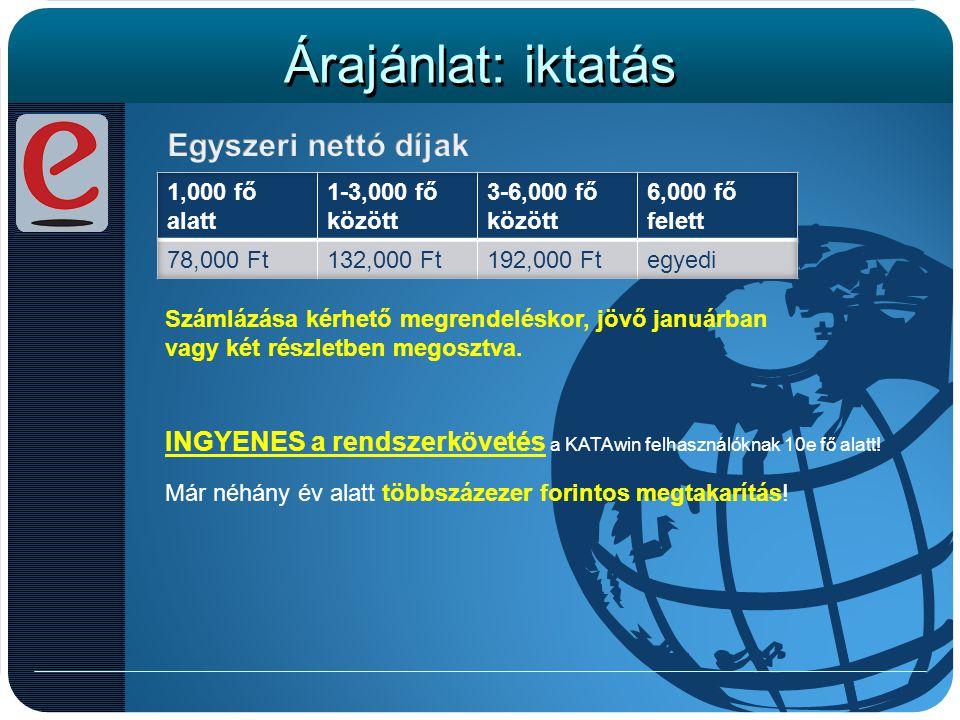 Árajánlat: iktatás Egyszeri nettó díjak