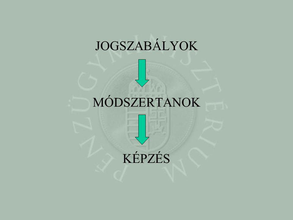 JOGSZABÁLYOK MÓDSZERTANOK KÉPZÉS