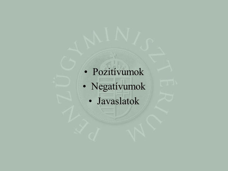 Pozitívumok Negatívumok Javaslatok
