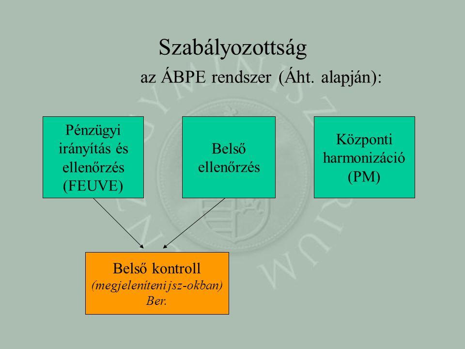 Szabályozottság az ÁBPE rendszer (Áht. alapján):