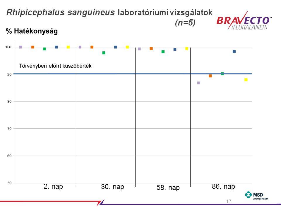 Rhipicephalus sanguineus laboratóriumi vizsgálatok (n=5)