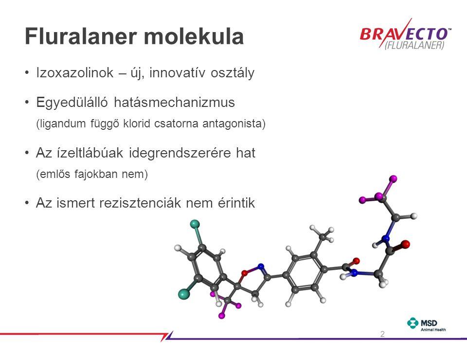 Fluralaner molekula Izoxazolinok – új, innovatív osztály
