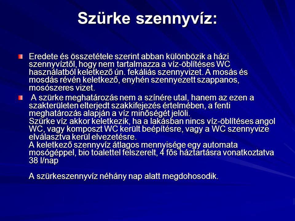 Szürke szennyvíz: