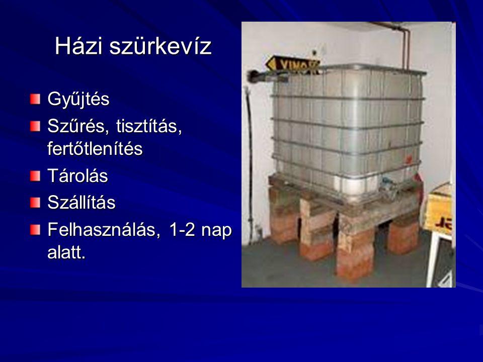 Házi szürkevíz Gyűjtés Szűrés, tisztítás, fertőtlenítés Tárolás