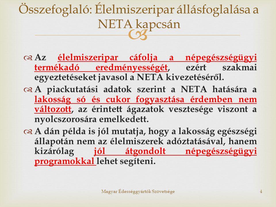 Összefoglaló: Élelmiszeripar állásfoglalása a NETA kapcsán