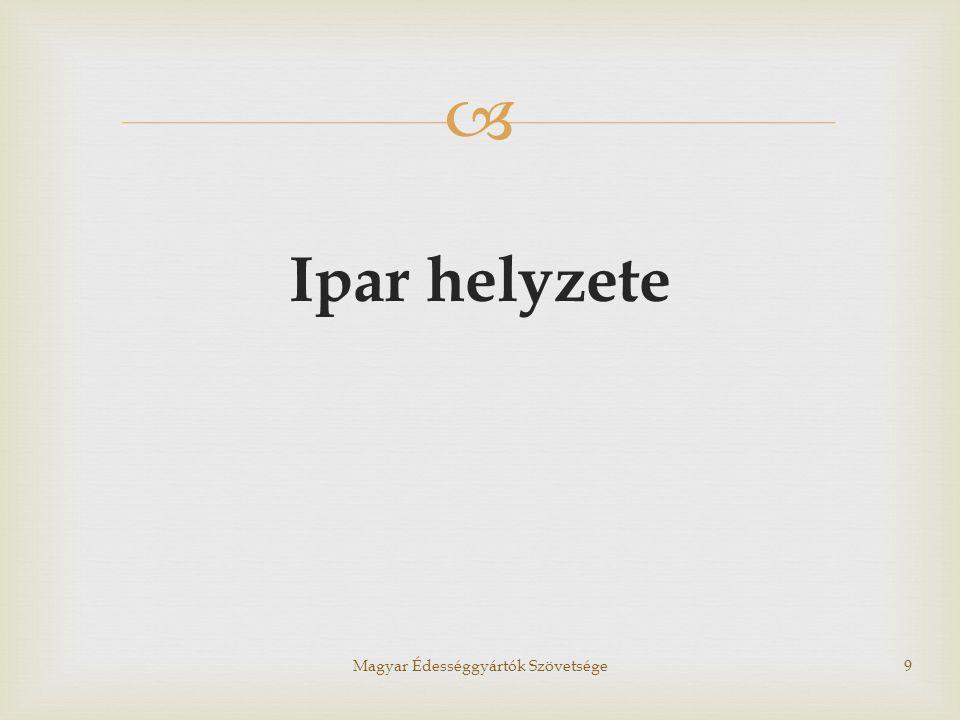 Magyar Édességgyártók Szövetsége