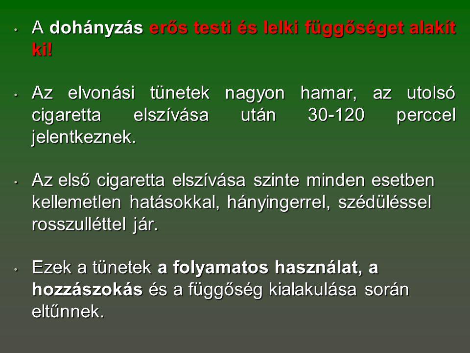 A dohányzás erős testi és lelki függőséget alakít ki!