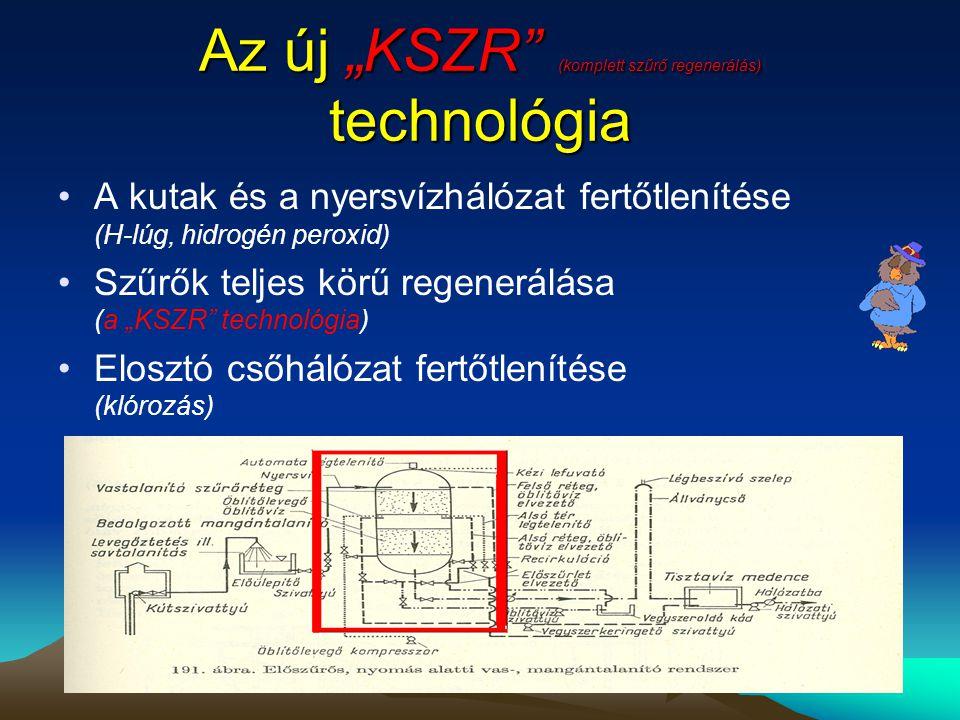 """Az új """"KSZR (komplett szűrő regenerálás) technológia"""