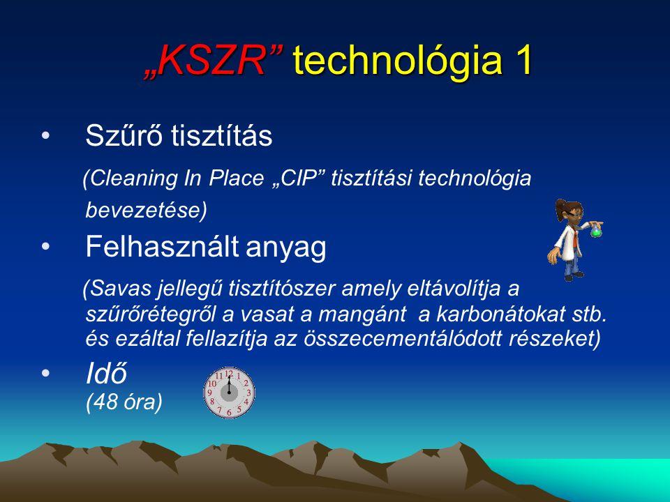 """""""KSZR technológia 1 Szűrő tisztítás"""