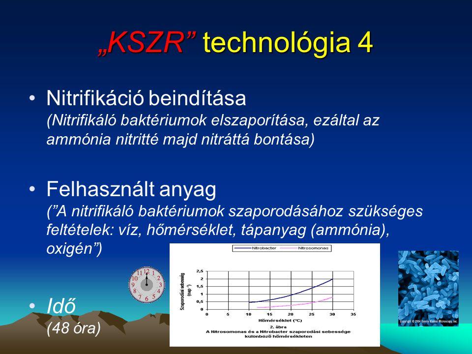 """""""KSZR technológia 4"""