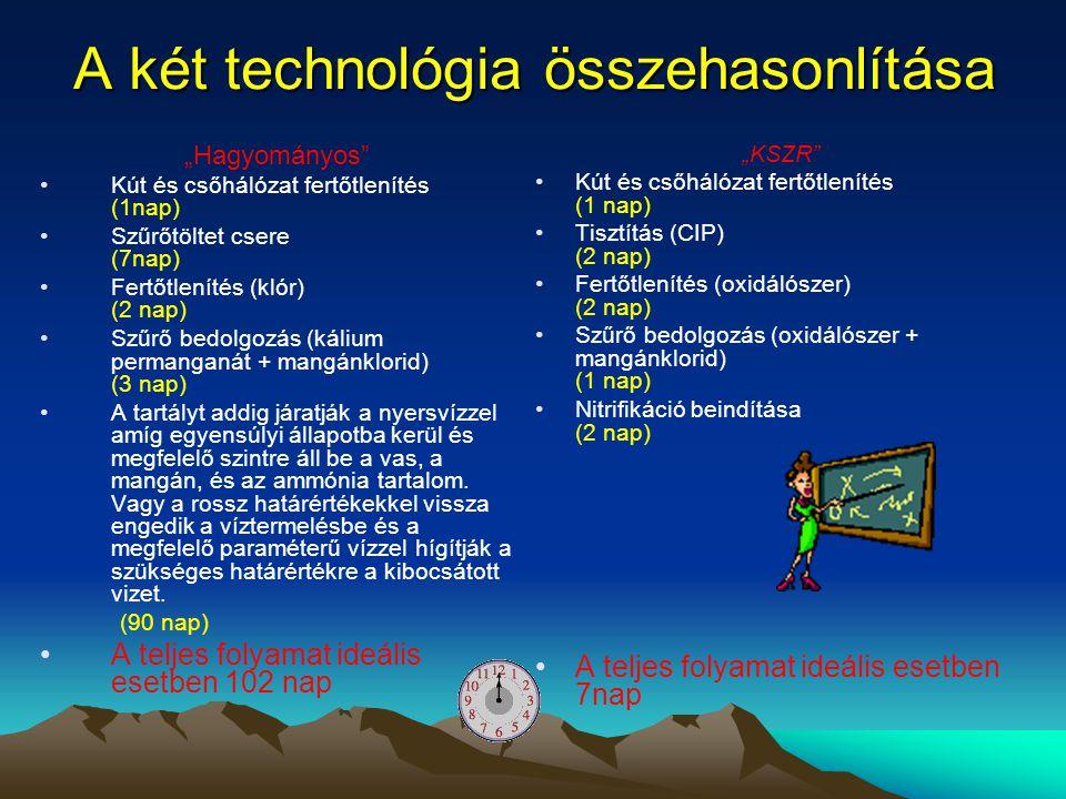A két technológia összehasonlítása