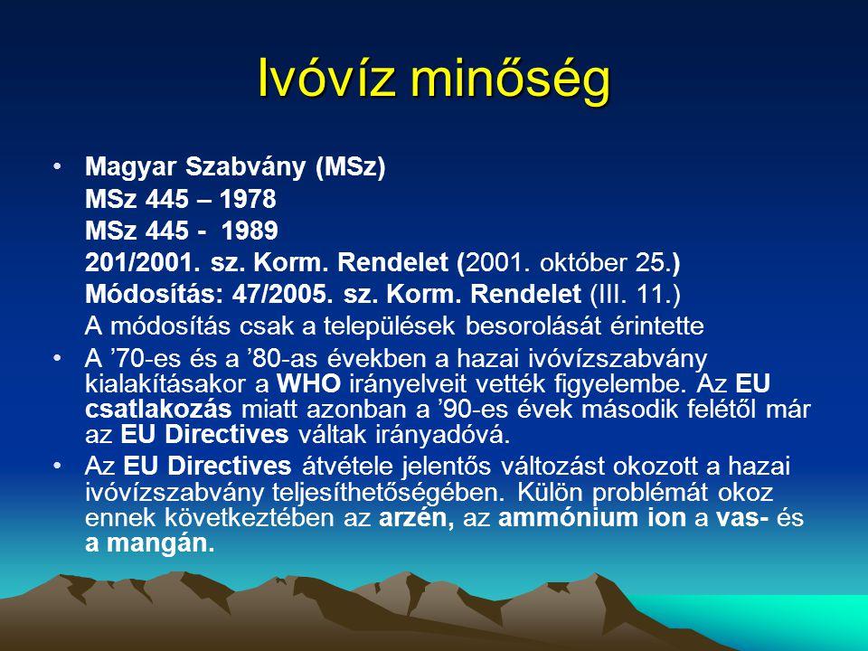 Ivóvíz minőség Magyar Szabvány (MSz) MSz 445 – 1978 MSz 445 - 1989