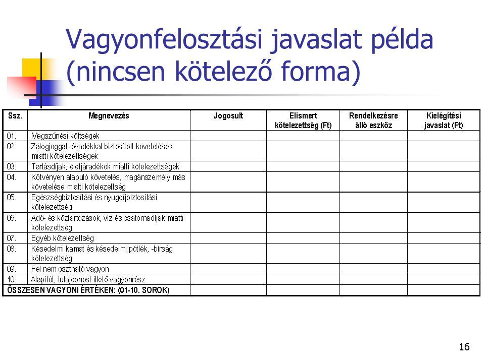Vagyonfelosztási javaslat példa (nincsen kötelező forma)