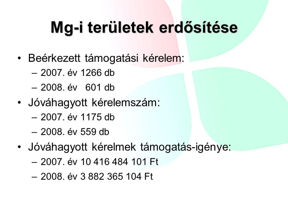 Mg-i területek erdősítése
