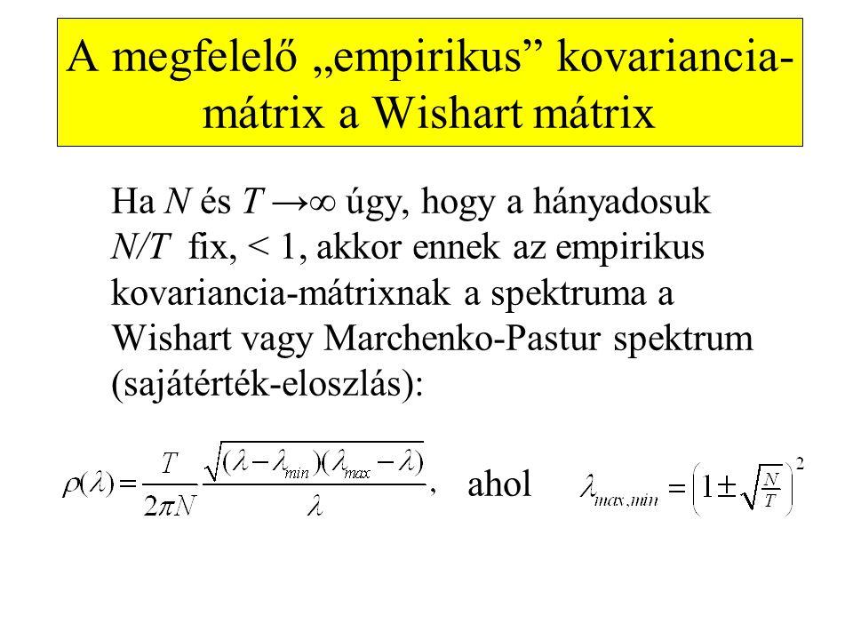 """A megfelelő """"empirikus kovariancia-mátrix a Wishart mátrix"""