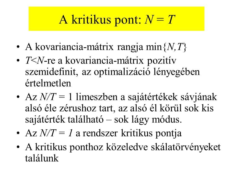 A kritikus pont: N = T A kovariancia-mátrix rangja min{N,T}