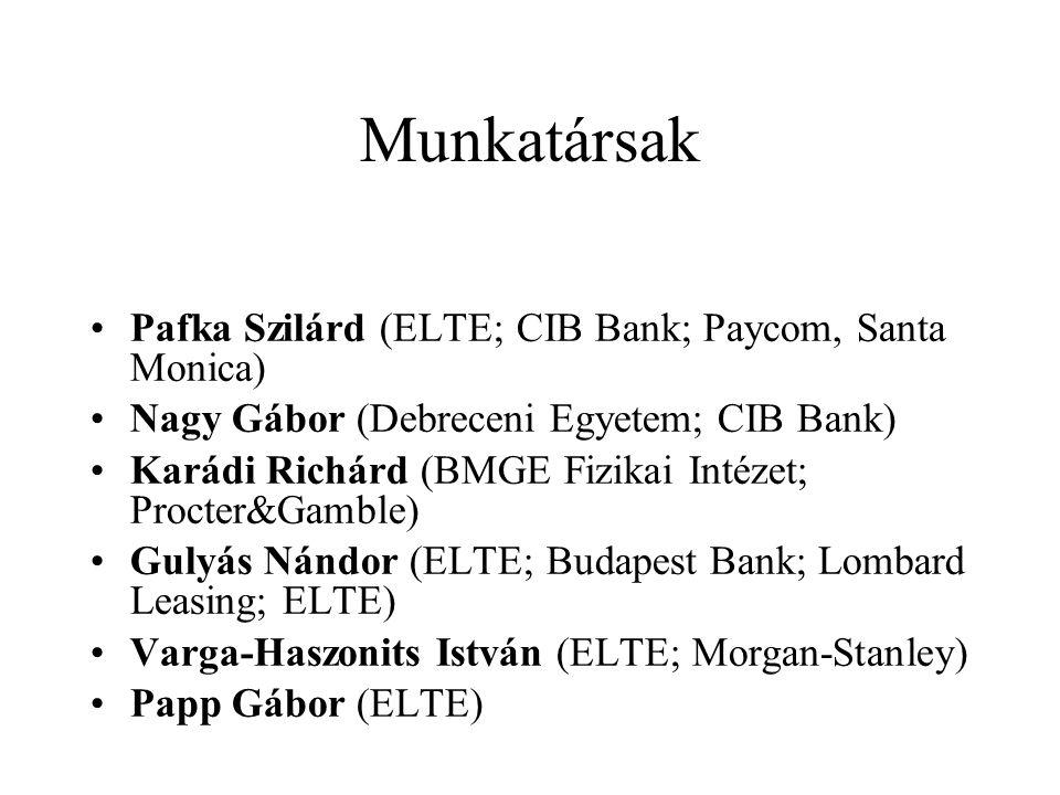 Munkatársak Pafka Szilárd (ELTE; CIB Bank; Paycom, Santa Monica)