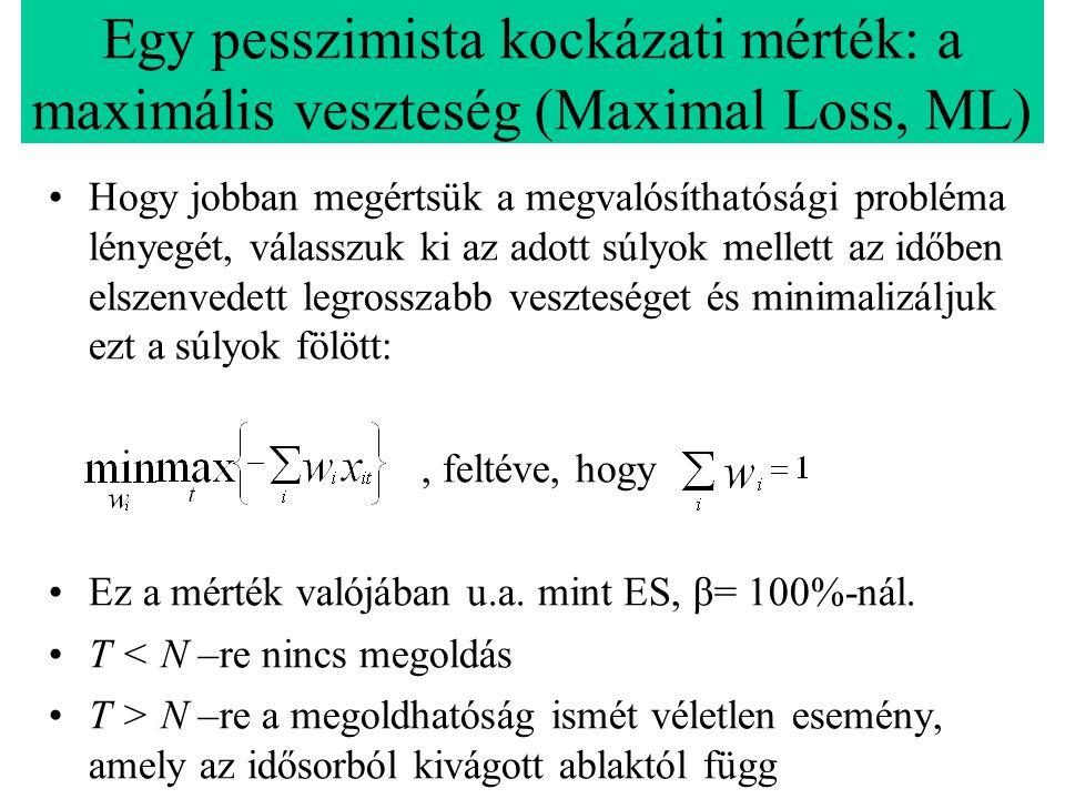 Egy pesszimista kockázati mérték: a maximális veszteség (Maximal Loss, ML)
