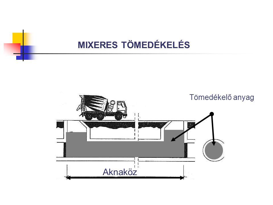 MIXERES TÖMEDÉKELÉS Tömedékelő anyag Aknaköz