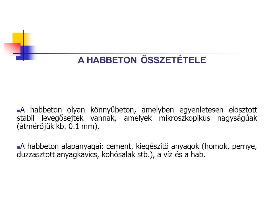 A HABBETON ÖSSZETÉTELE