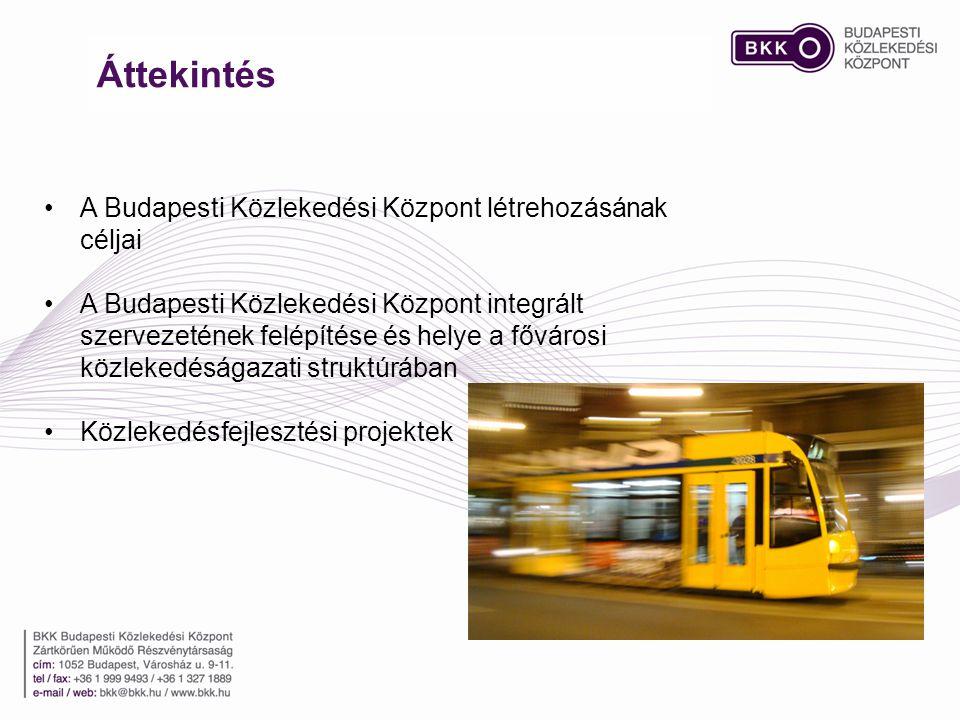 Áttekintés A Budapesti Közlekedési Központ létrehozásának céljai