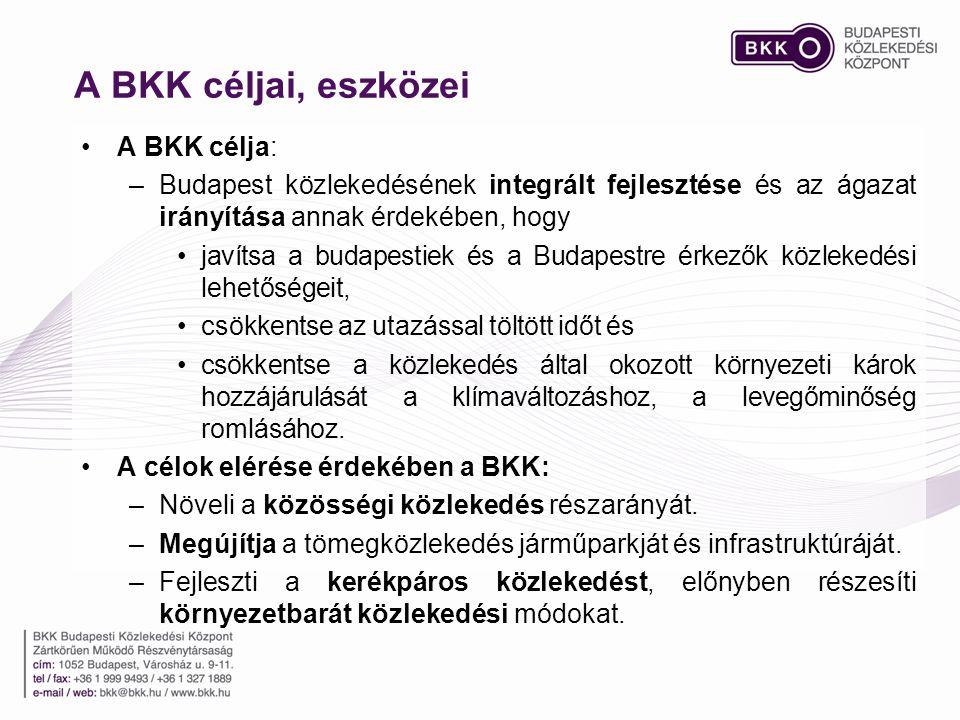 A BKK céljai, eszközei A BKK célja: