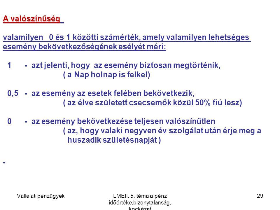 LMEII. 5. téma a pénz időértéke,bizonytalanság, kockázat