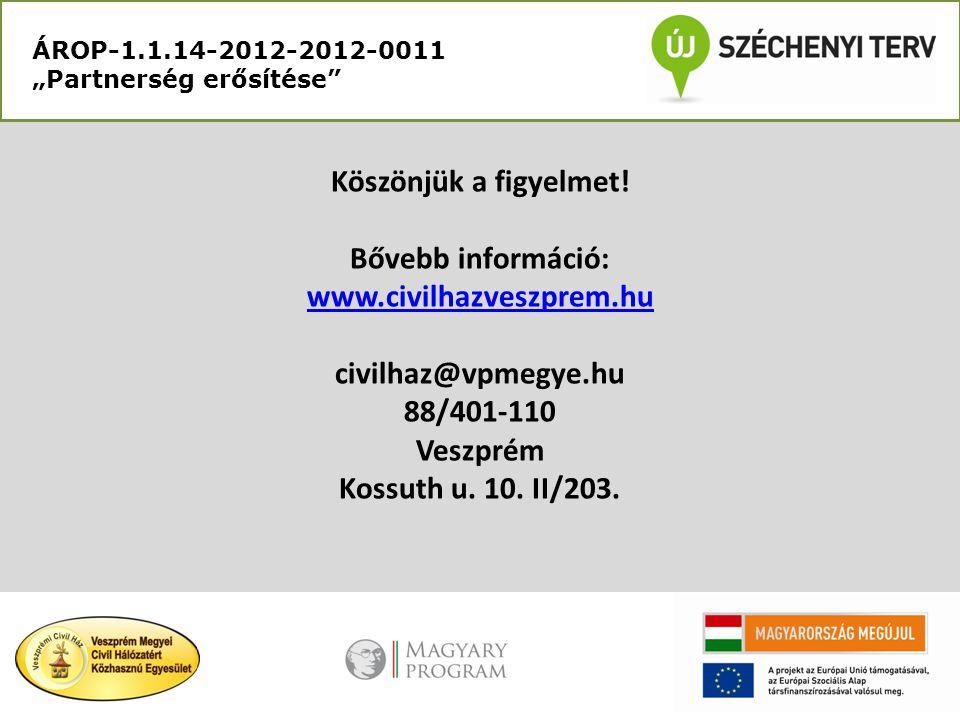 Köszönjük a figyelmet! Bővebb információ: www.civilhazveszprem.hu