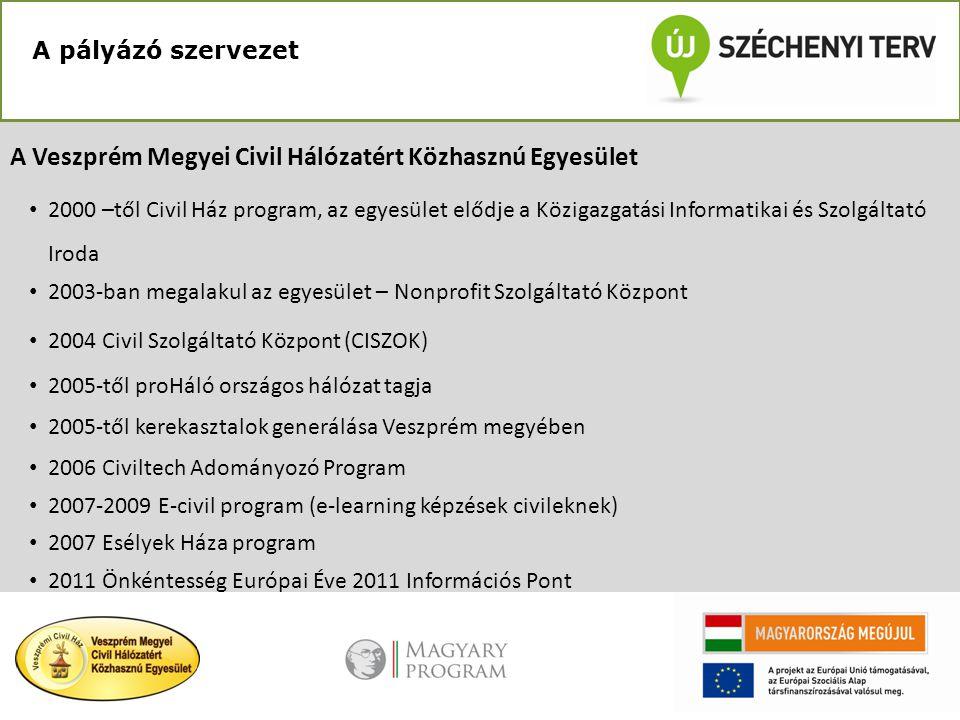 A Veszprém Megyei Civil Hálózatért Közhasznú Egyesület