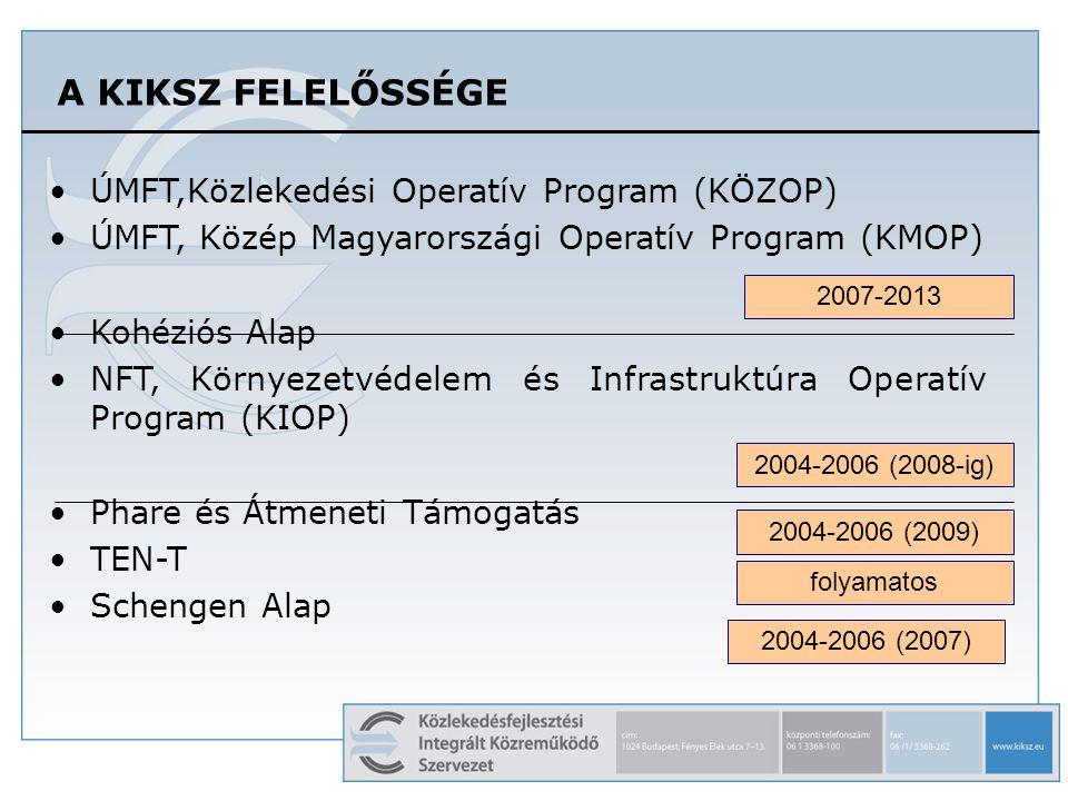 A KIKSZ FELELŐSSÉGE ÚMFT,Közlekedési Operatív Program (KÖZOP)