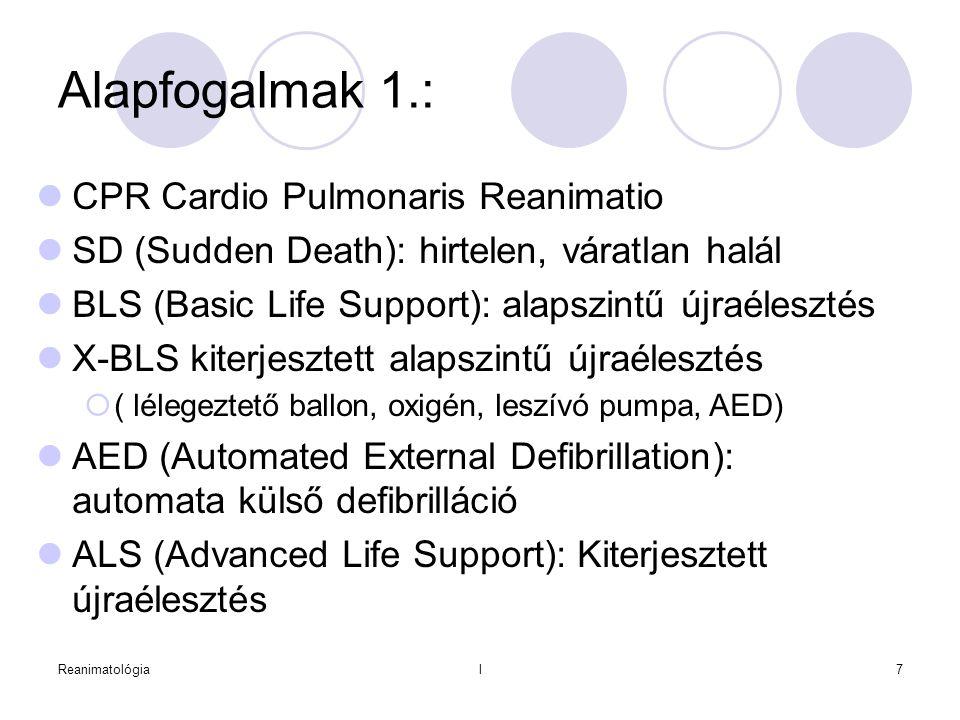 Alapfogalmak 1.: CPR Cardio Pulmonaris Reanimatio