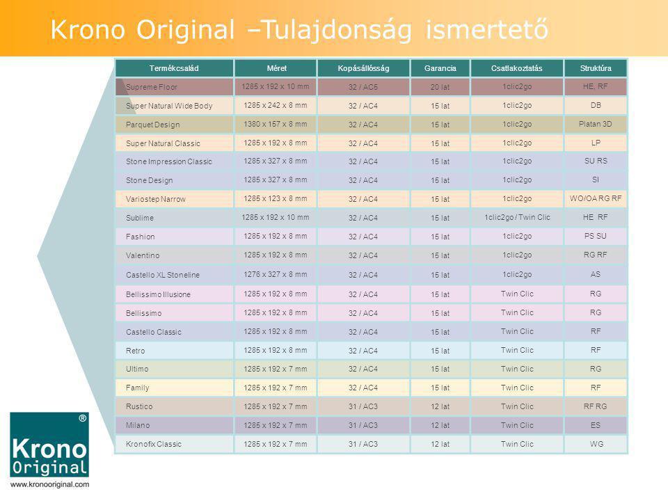 Krono Original –Tulajdonság ismertető