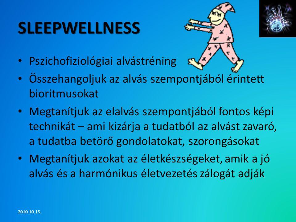 SLEEPWELLNESS Pszichofiziológiai alvástréning