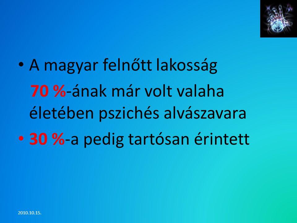 A magyar felnőtt lakosság