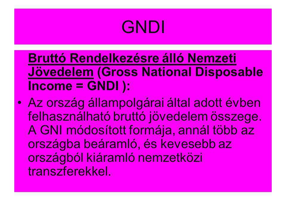GNDI Bruttó Rendelkezésre álló Nemzeti Jövedelem (Gross National Disposable Income = GNDI ):