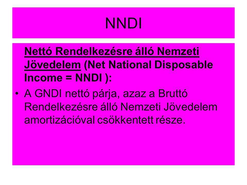 NNDI Nettó Rendelkezésre álló Nemzeti Jövedelem (Net National Disposable Income = NNDI ):