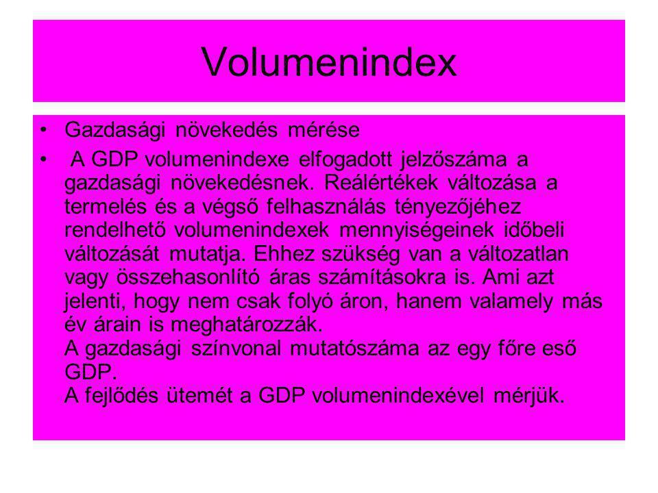 Volumenindex Gazdasági növekedés mérése
