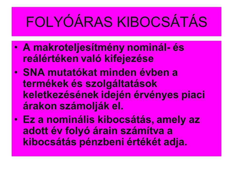FOLYÓÁRAS KIBOCSÁTÁS A makroteljesítmény nominál- és reálértéken való kifejezése.