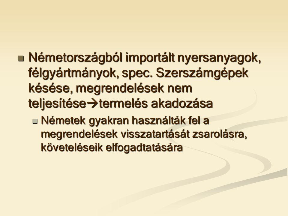 Németországból importált nyersanyagok, félgyártmányok, spec