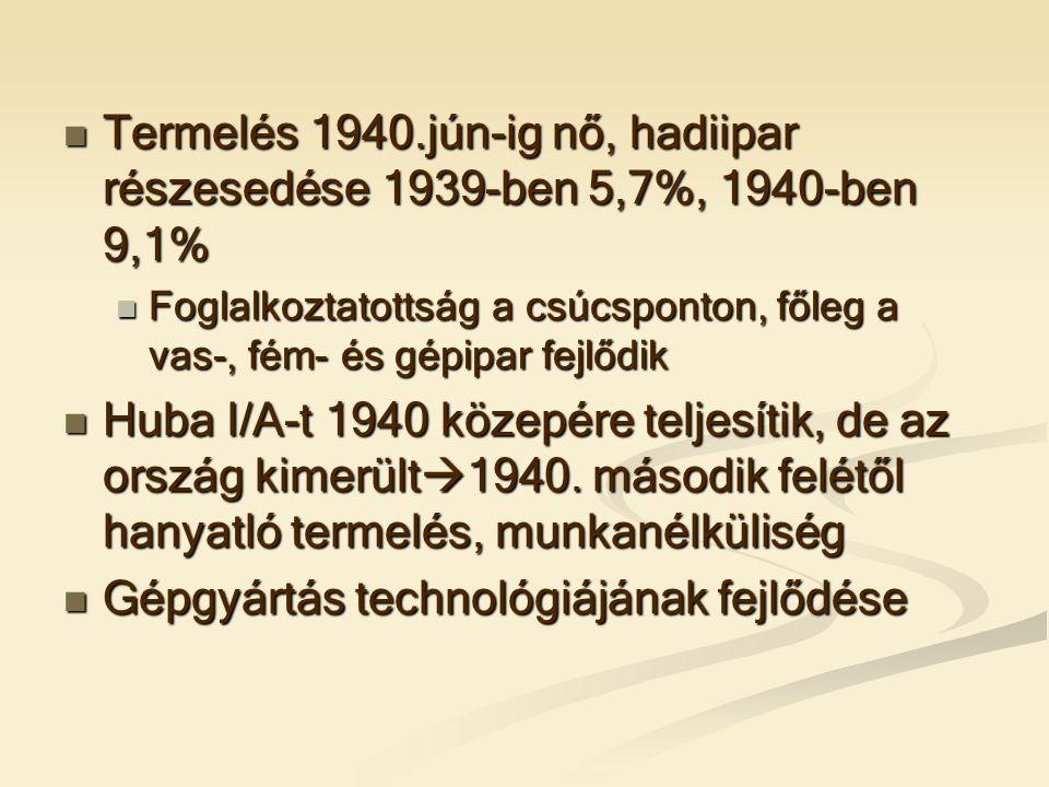 Gépgyártás technológiájának fejlődése