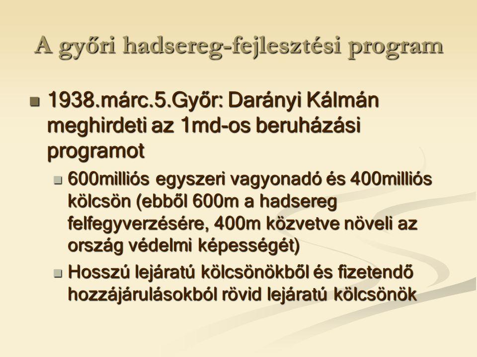 A győri hadsereg-fejlesztési program
