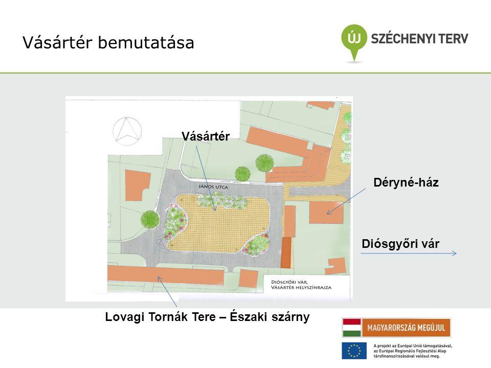 Vásártér bemutatása Vásártér Déryné-ház Diósgyőri vár