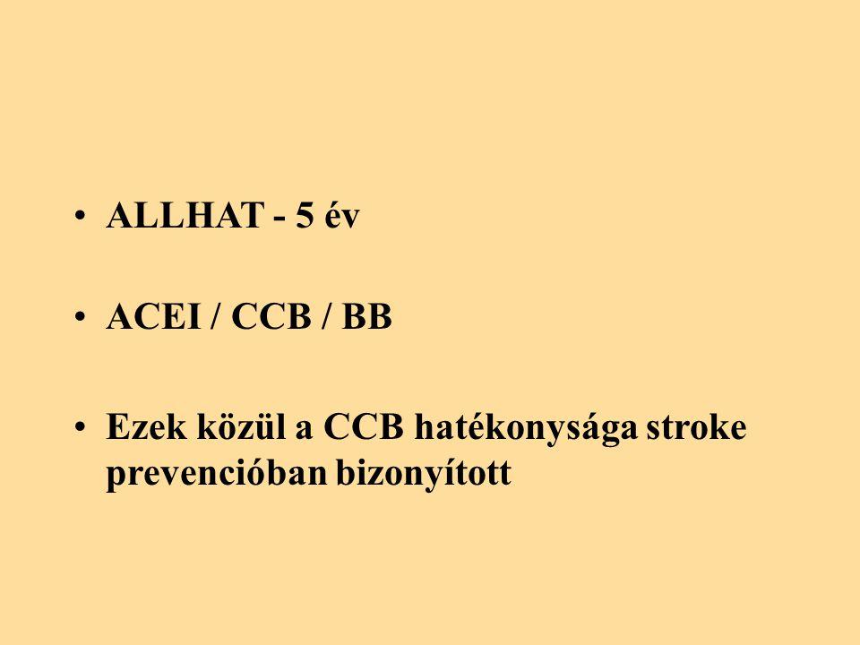 ALLHAT - 5 év ACEI / CCB / BB Ezek közül a CCB hatékonysága stroke prevencióban bizonyított