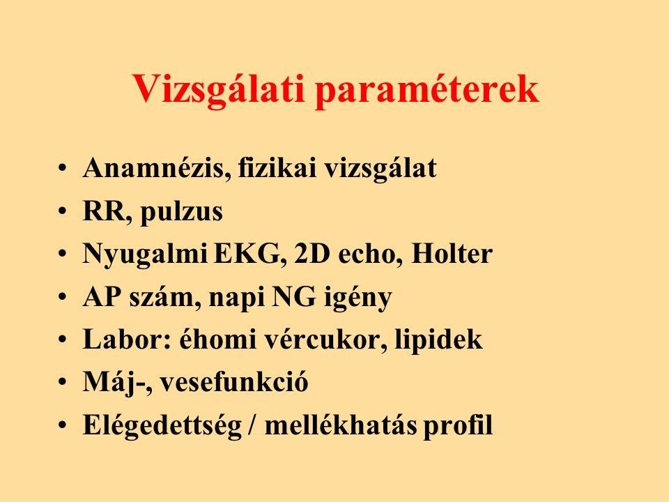 Vizsgálati paraméterek